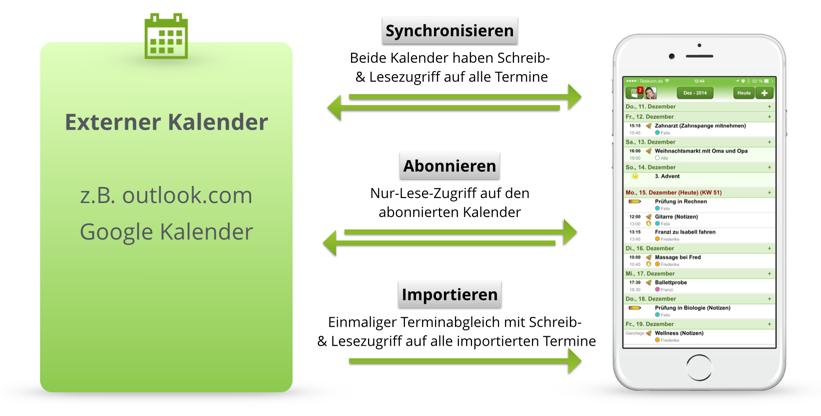 Kalender synchronisieren, abonnieren und importieren
